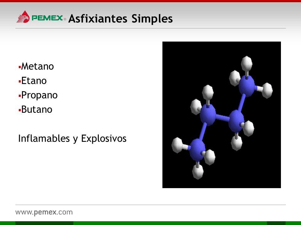 Asfixiantes Simples Metano Etano Propano Butano