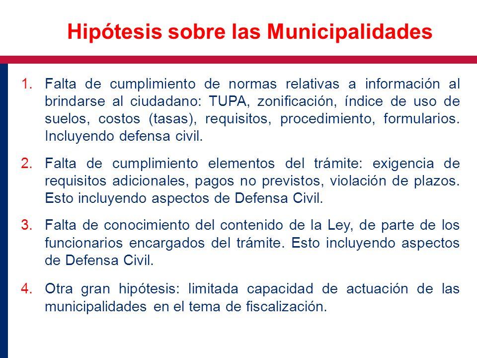 Hipótesis sobre las Municipalidades