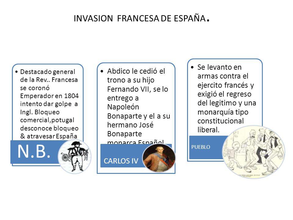 INVASION FRANCESA DE ESPAÑA.