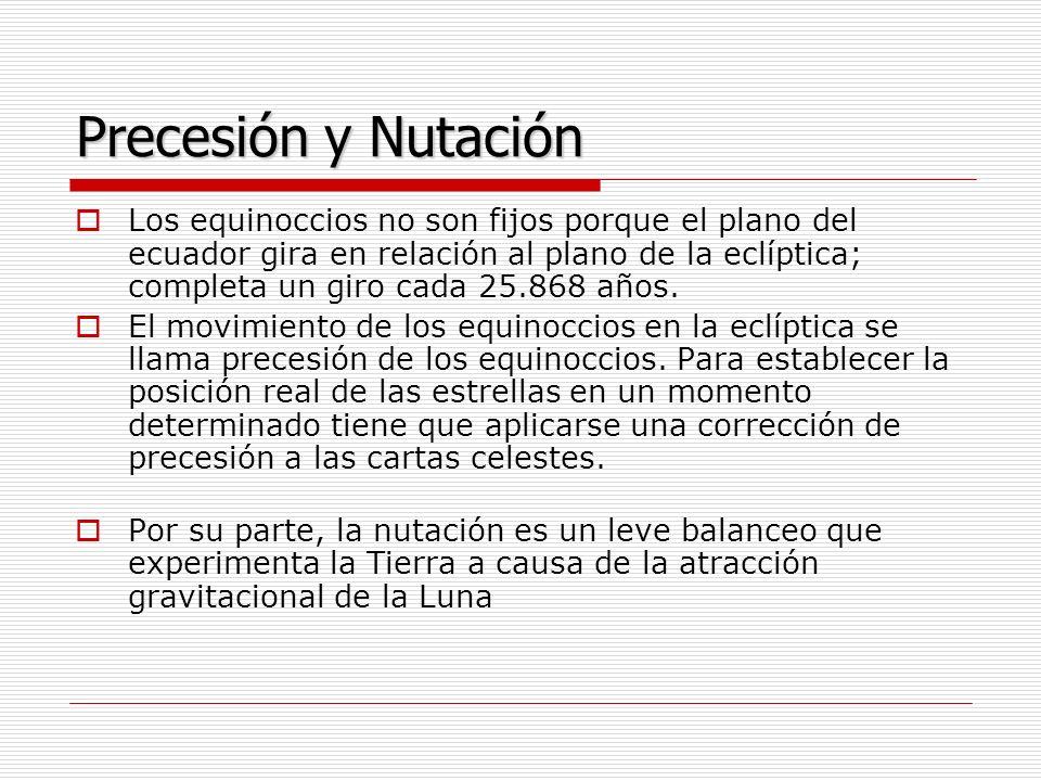 Precesión y Nutación