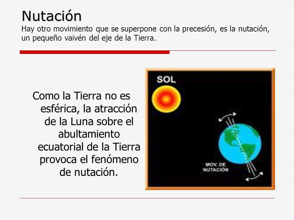 Nutación Hay otro movimiento que se superpone con la precesión, es la nutación, un pequeño vaivén del eje de la Tierra.