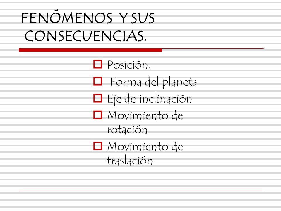 FENÓMENOS Y SUS CONSECUENCIAS.