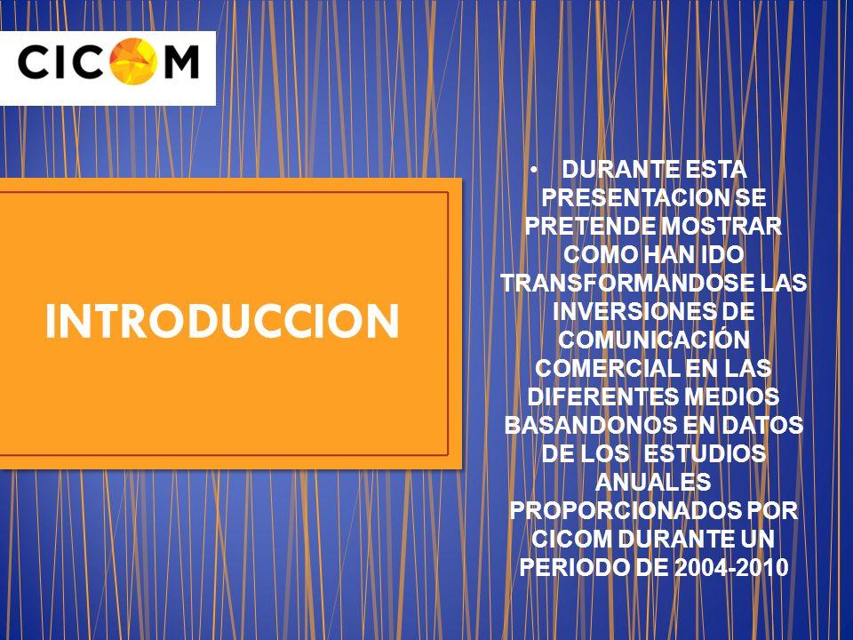 DURANTE ESTA PRESENTACION SE PRETENDE MOSTRAR COMO HAN IDO TRANSFORMANDOSE LAS INVERSIONES DE COMUNICACIÓN COMERCIAL EN LAS DIFERENTES MEDIOS BASANDONOS EN DATOS DE LOS ESTUDIOS ANUALES PROPORCIONADOS POR CICOM DURANTE UN PERIODO DE 2004-2010
