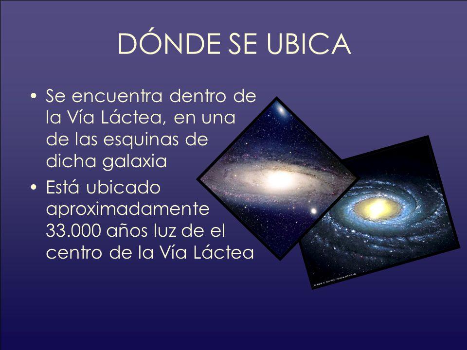 DÓNDE SE UBICA Se encuentra dentro de la Vía Láctea, en una de las esquinas de dicha galaxia.