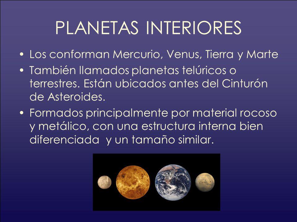 PLANETAS INTERIORES Los conforman Mercurio, Venus, Tierra y Marte