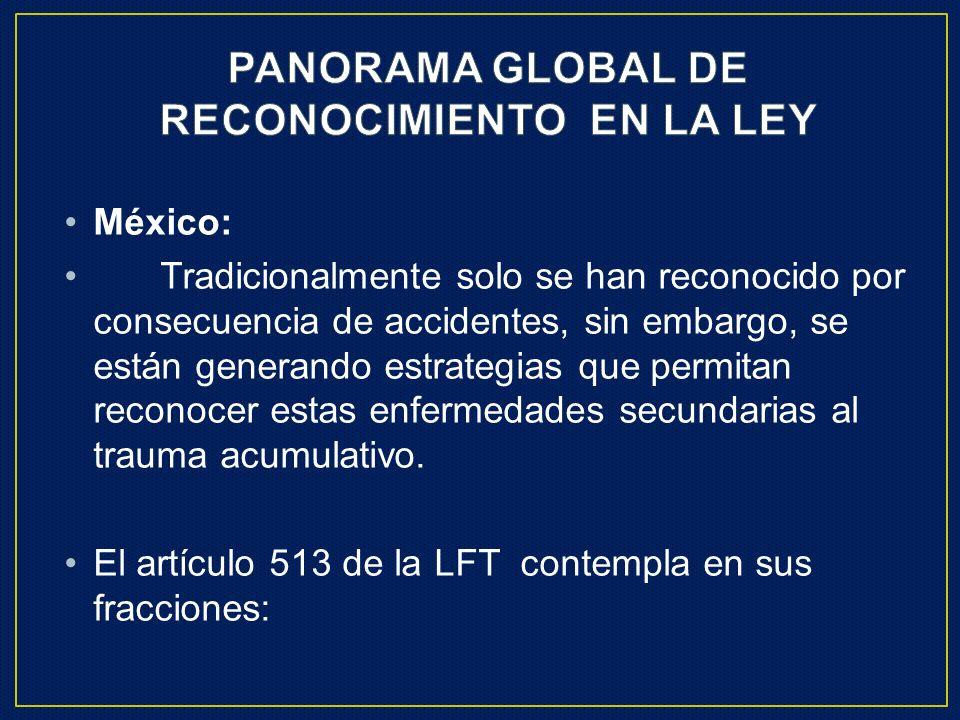 PANORAMA GLOBAL DE RECONOCIMIENTO EN LA LEY
