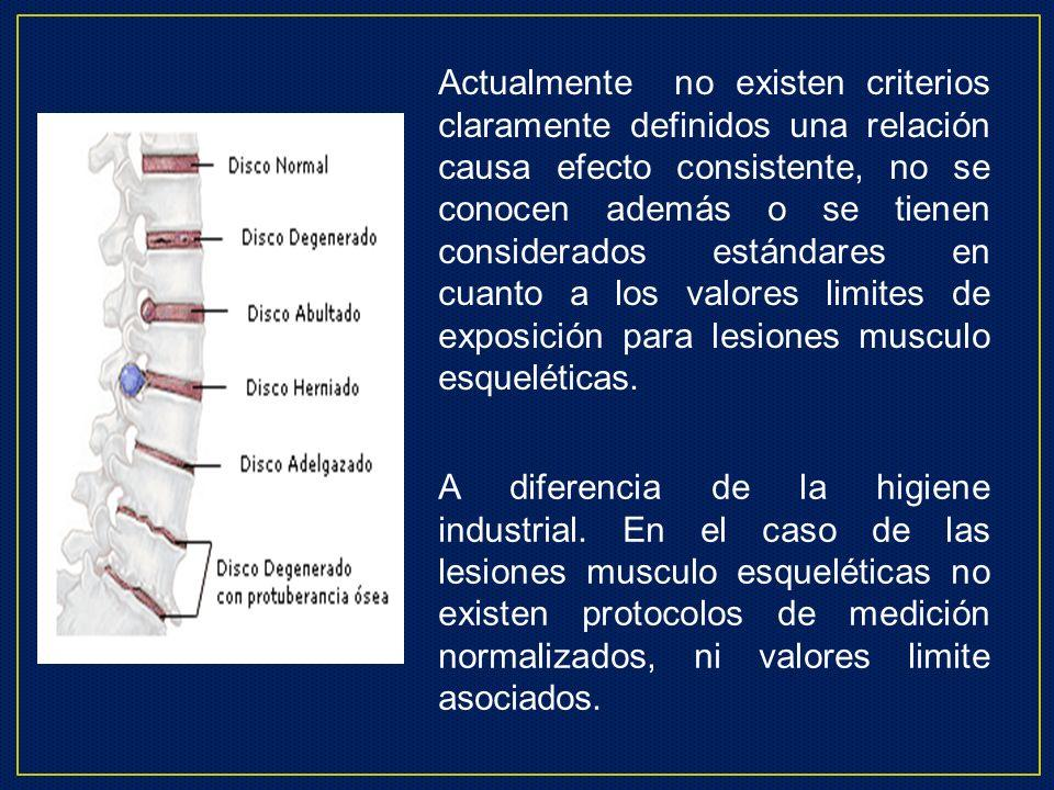 Actualmente no existen criterios claramente definidos una relación causa efecto consistente, no se conocen además o se tienen considerados estándares en cuanto a los valores limites de exposición para lesiones musculo esqueléticas.