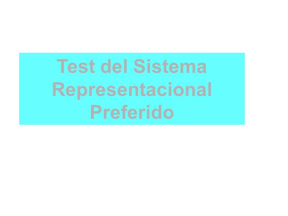Test del Sistema Representacional Preferido