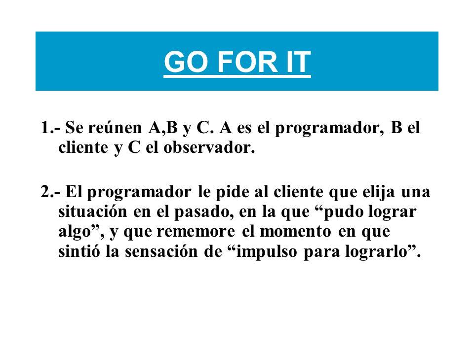 GO FOR IT 1.- Se reúnen A,B y C. A es el programador, B el cliente y C el observador.