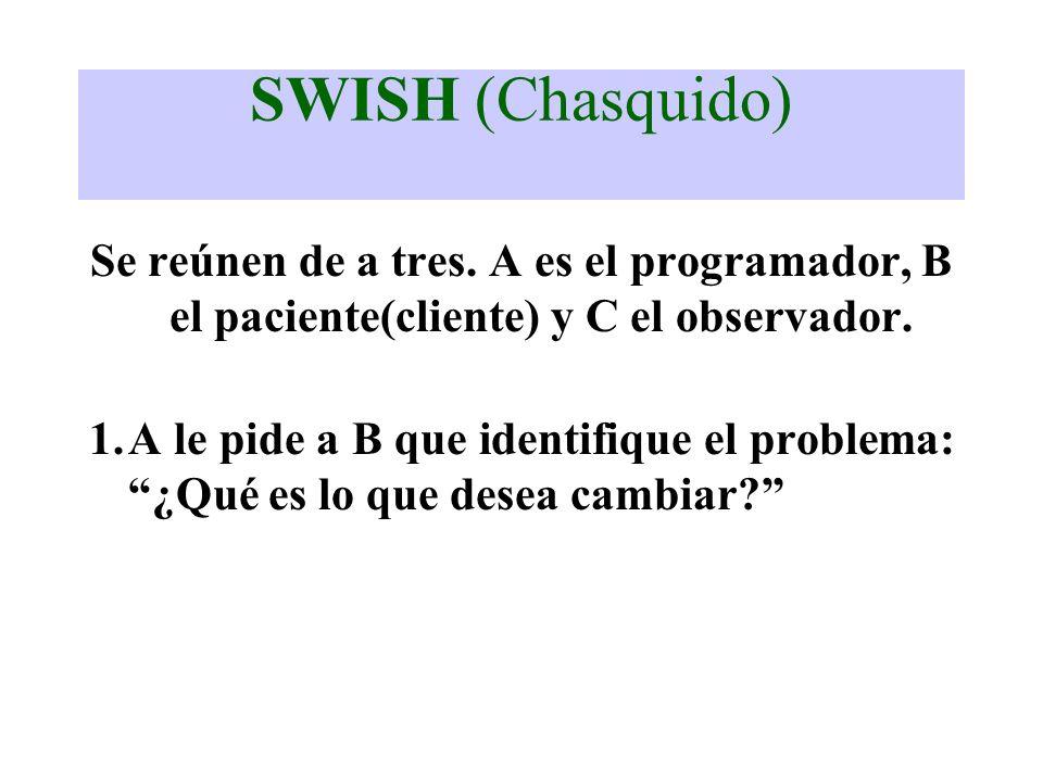 SWISH (Chasquido)Se reúnen de a tres. A es el programador, B el paciente(cliente) y C el observador.