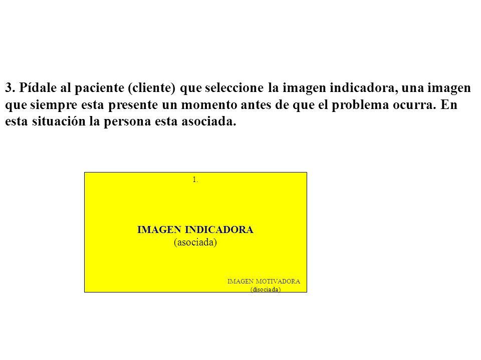 IMAGEN INDICADORA (asociada) IMAGEN MOTIVADORA (disociada)