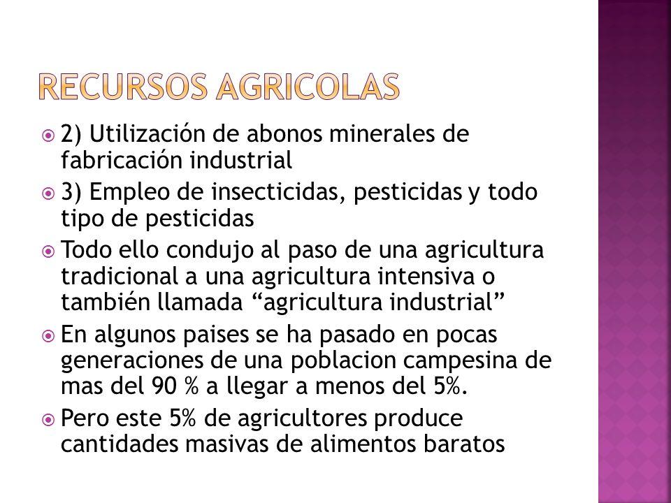 RECURSOS AGRICOLAS2) Utilización de abonos minerales de fabricación industrial. 3) Empleo de insecticidas, pesticidas y todo tipo de pesticidas.