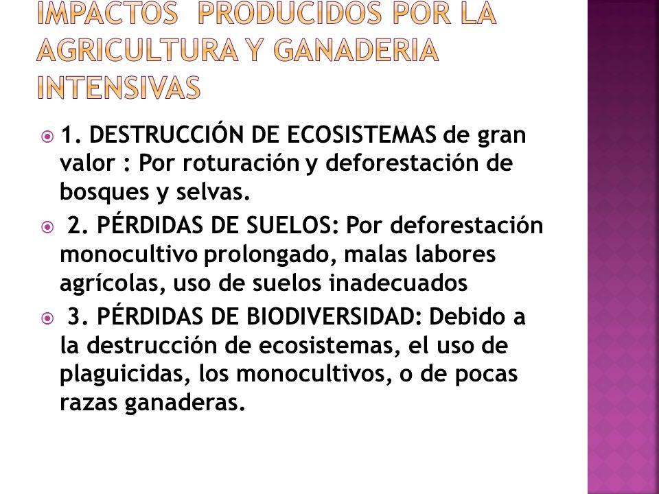 Impactos producidos por la agricultura y ganaderia intensivas