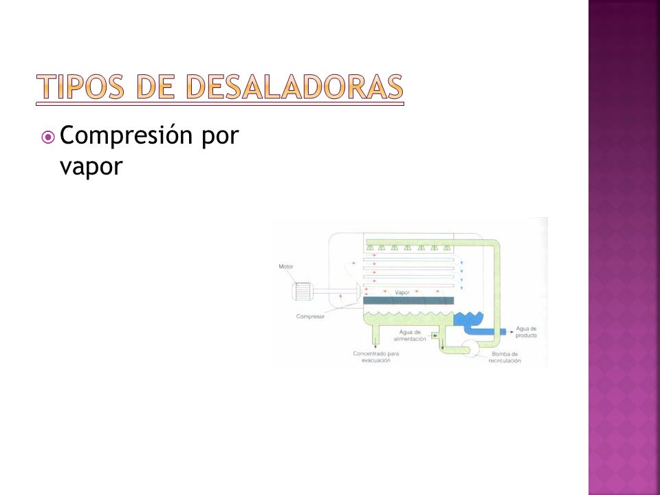 TIPOS DE DESALADORAS Compresión por vapor