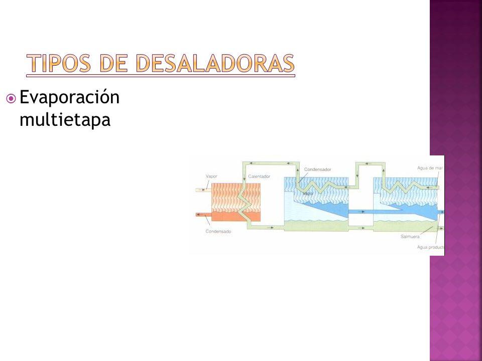 TIPOS DE DESALADORAS Evaporación multietapa