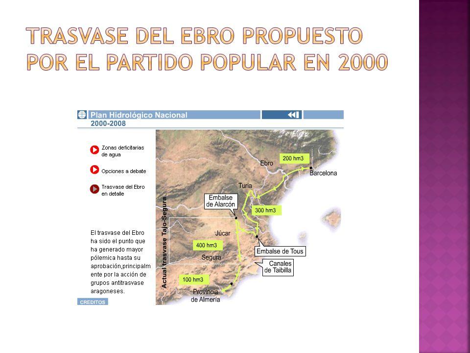 Trasvase del ebro propuesto por el partido popular en 2000