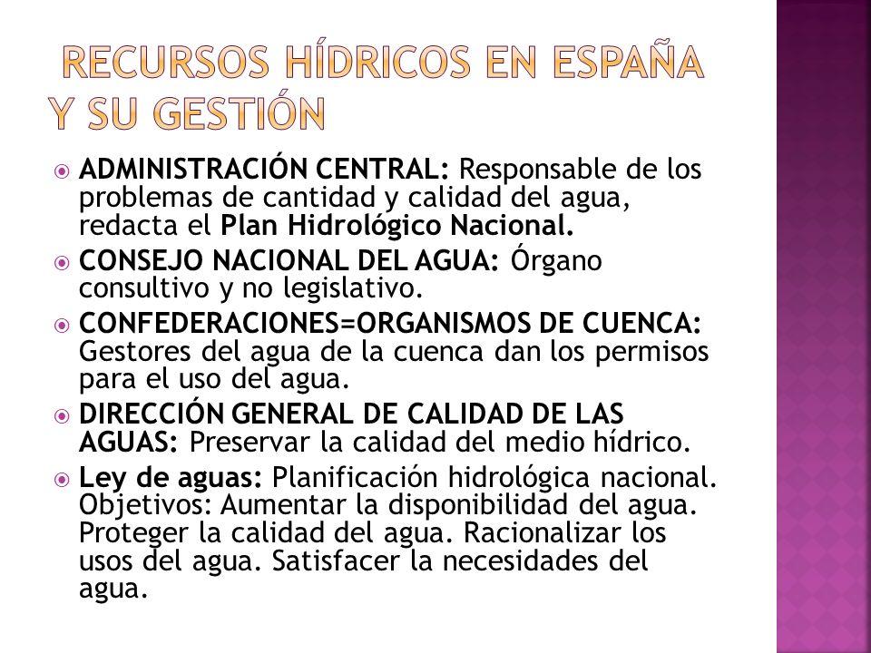 Recursos hídricos en España y su gestión