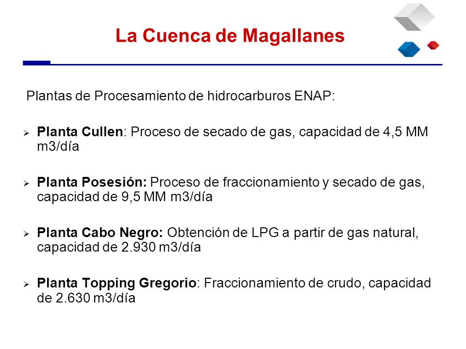 La Cuenca de Magallanes