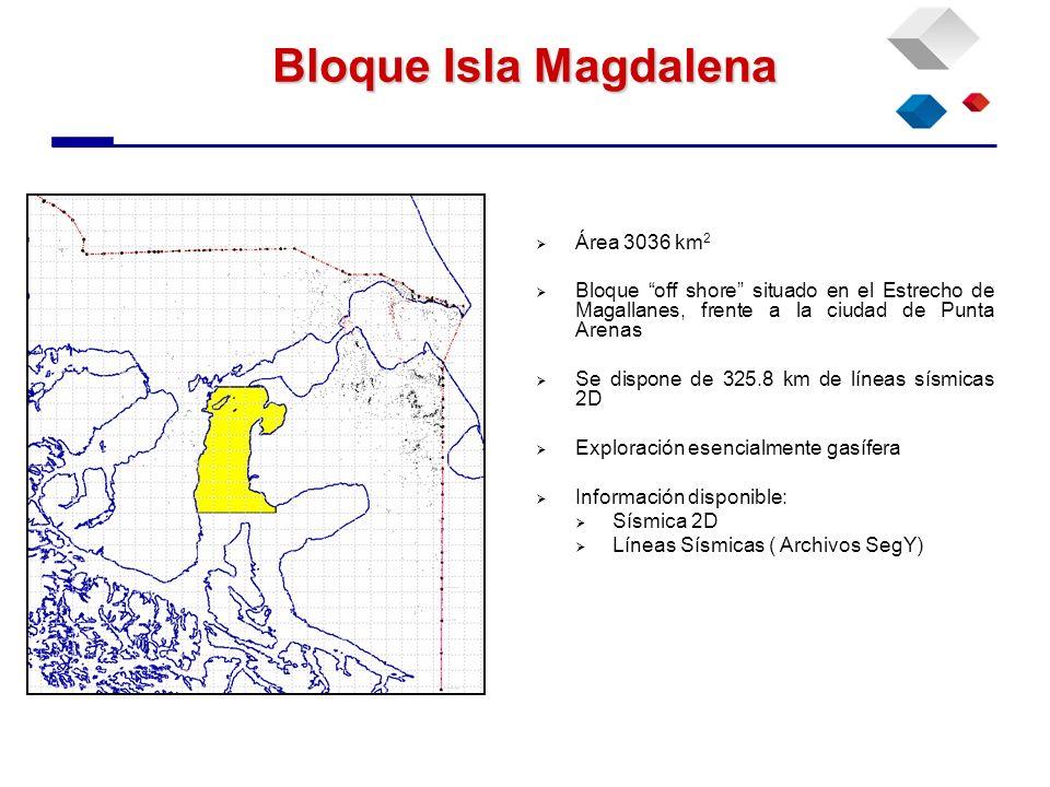 Bloque Isla Magdalena Área 3036 km2