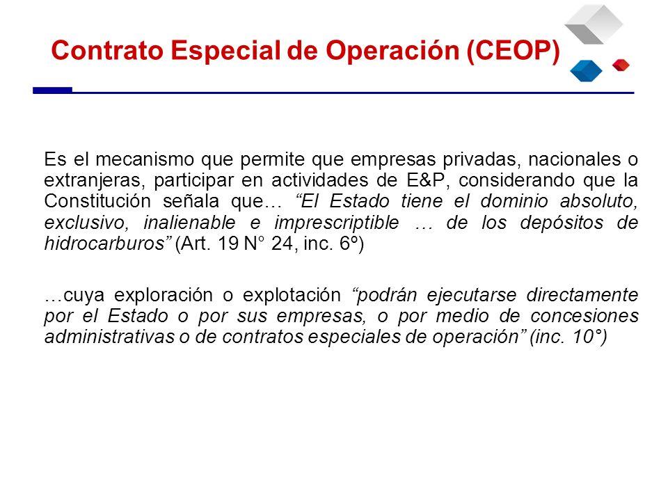 Contrato Especial de Operación (CEOP)