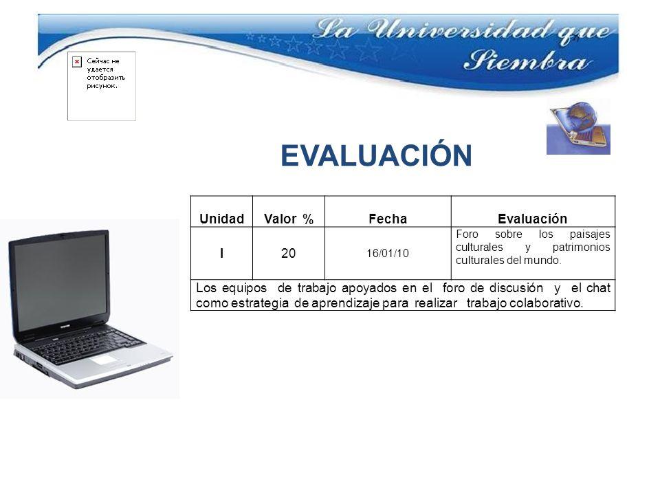 EVALUACIÓN Unidad Valor % Fecha Evaluación I 20