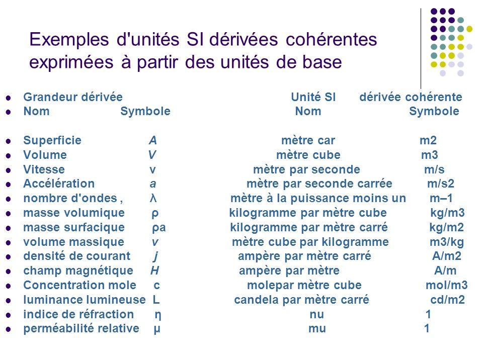 Exemples d unités SI dérivées cohérentes exprimées à partir des unités de base