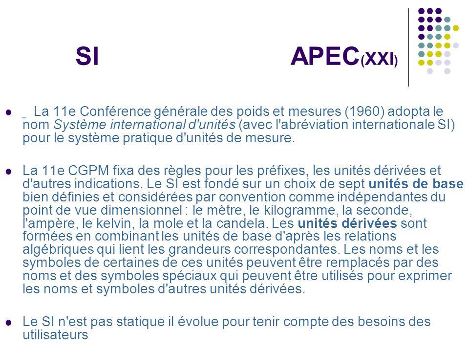 SI APEC(XXI)