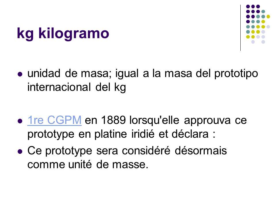 kg kilogramo unidad de masa; igual a la masa del prototipo internacional del kg.