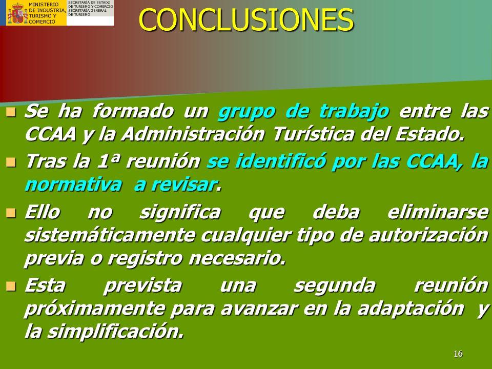 CONCLUSIONES Se ha formado un grupo de trabajo entre las CCAA y la Administración Turística del Estado.