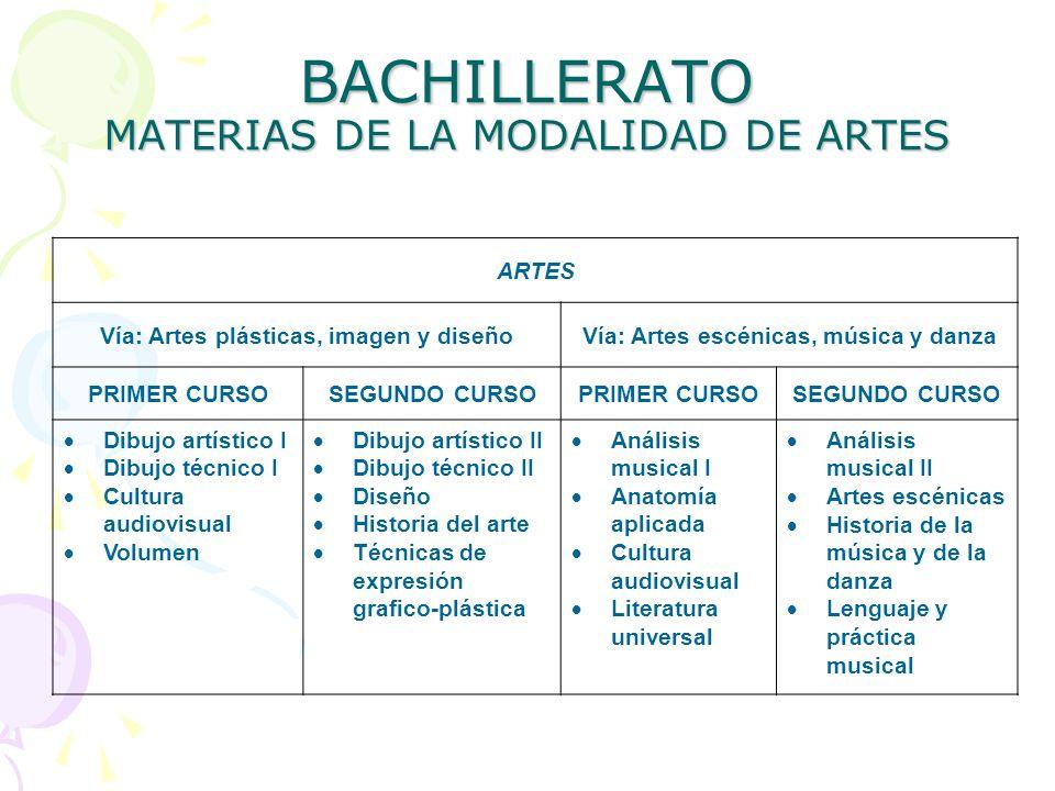 BACHILLERATO MATERIAS DE LA MODALIDAD DE ARTES