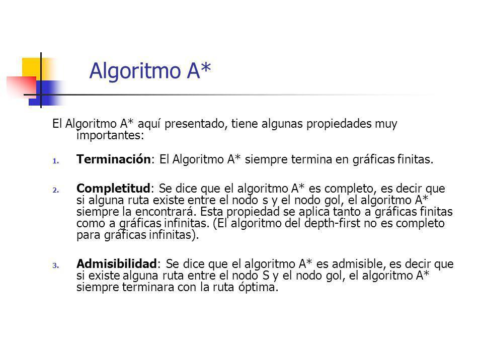 Algoritmo A* El Algoritmo A* aquí presentado, tiene algunas propiedades muy importantes: