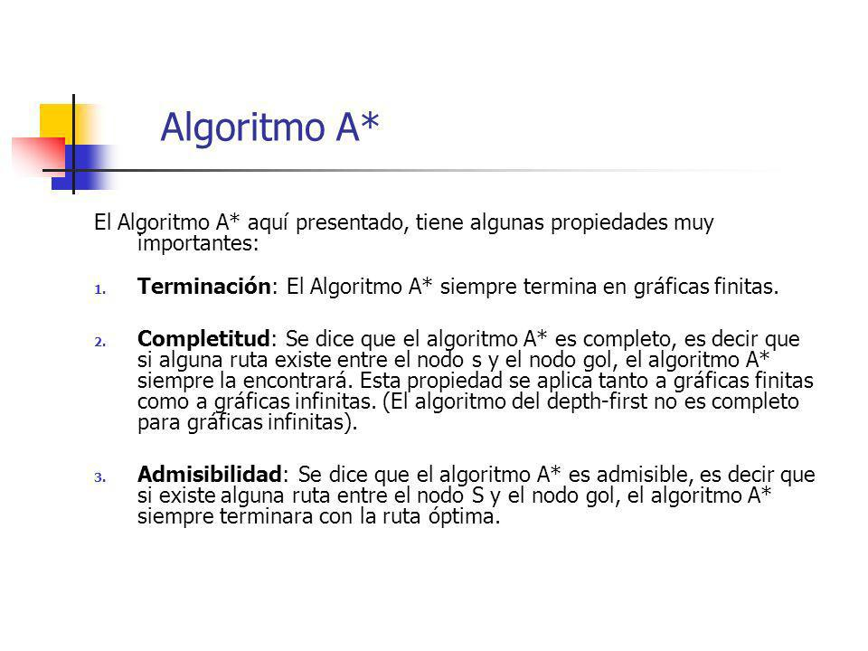 Algoritmo A*El Algoritmo A* aquí presentado, tiene algunas propiedades muy importantes: