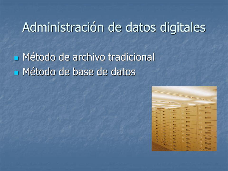 Administración de datos digitales