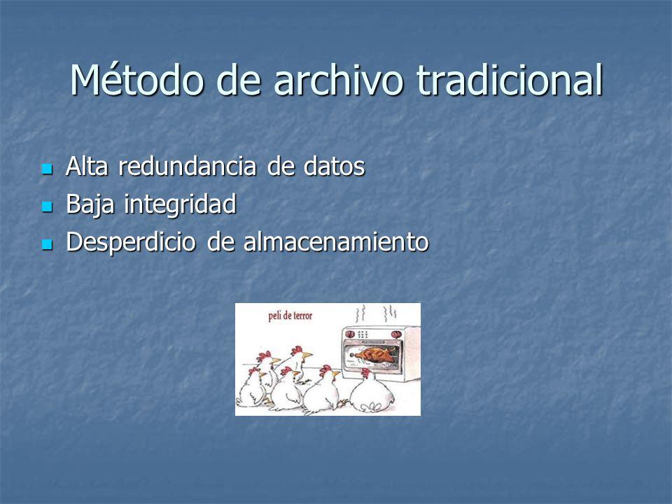 Método de archivo tradicional