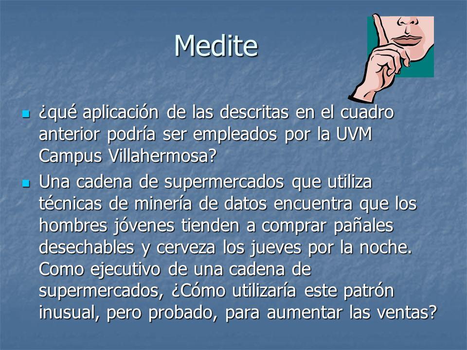 Medite ¿qué aplicación de las descritas en el cuadro anterior podría ser empleados por la UVM Campus Villahermosa