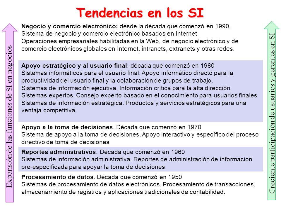 Tendencias en los SI Negocio y comercio electrónico: desde la década que comenzó en 1990.