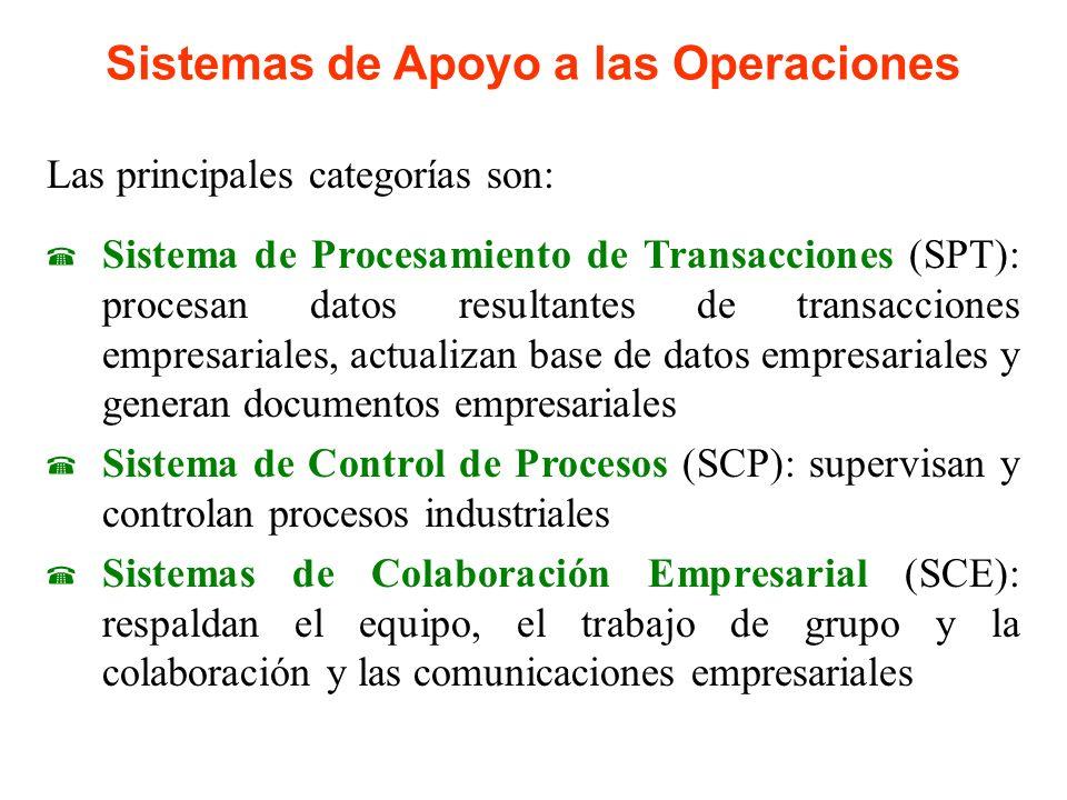 Sistemas de Apoyo a las Operaciones