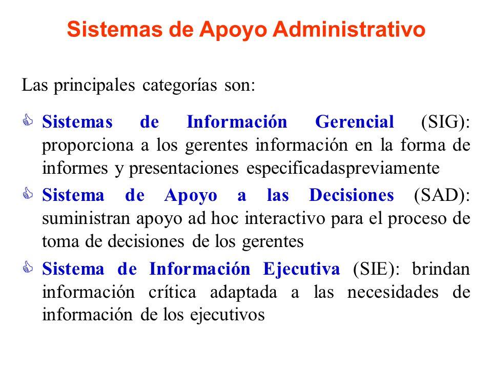 Sistemas de Apoyo Administrativo