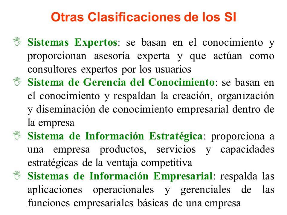 Otras Clasificaciones de los SI