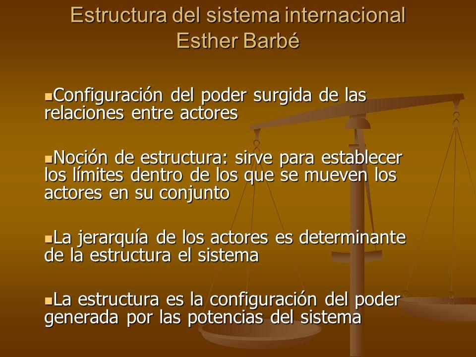 Estructura del sistema internacional Esther Barbé