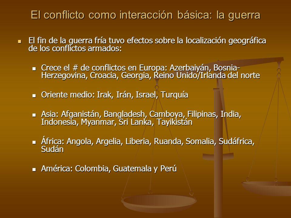 El conflicto como interacción básica: la guerra