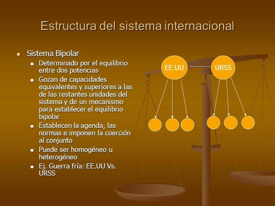 Estructura del sistema internacional
