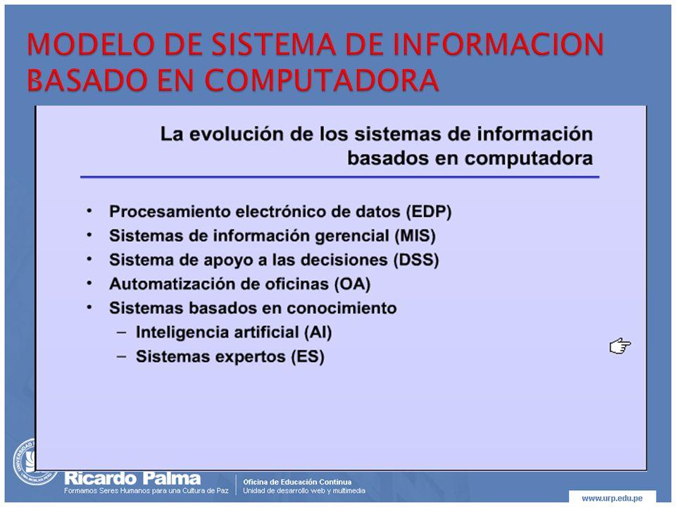 MODELO DE SISTEMA DE INFORMACION BASADO EN COMPUTADORA