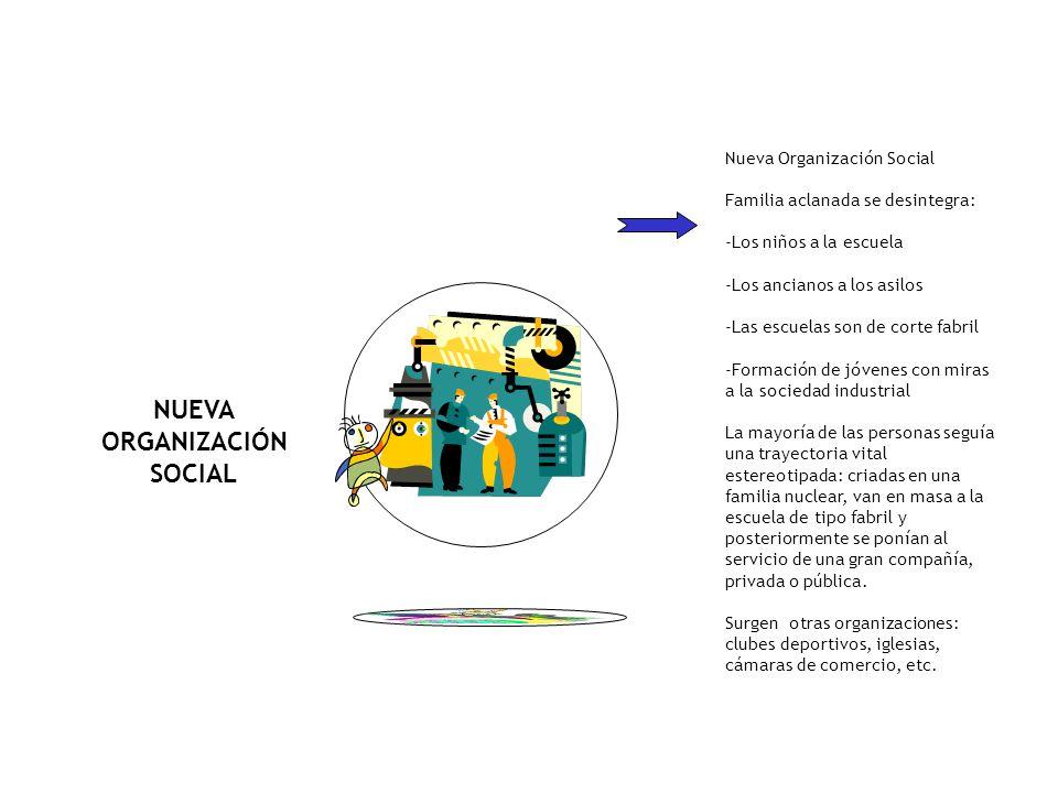 NUEVA ORGANIZACIÓN SOCIAL