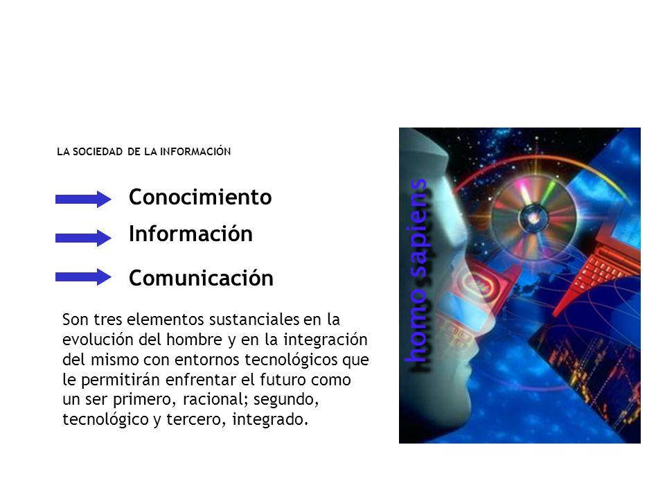 Conocimiento Información Comunicación