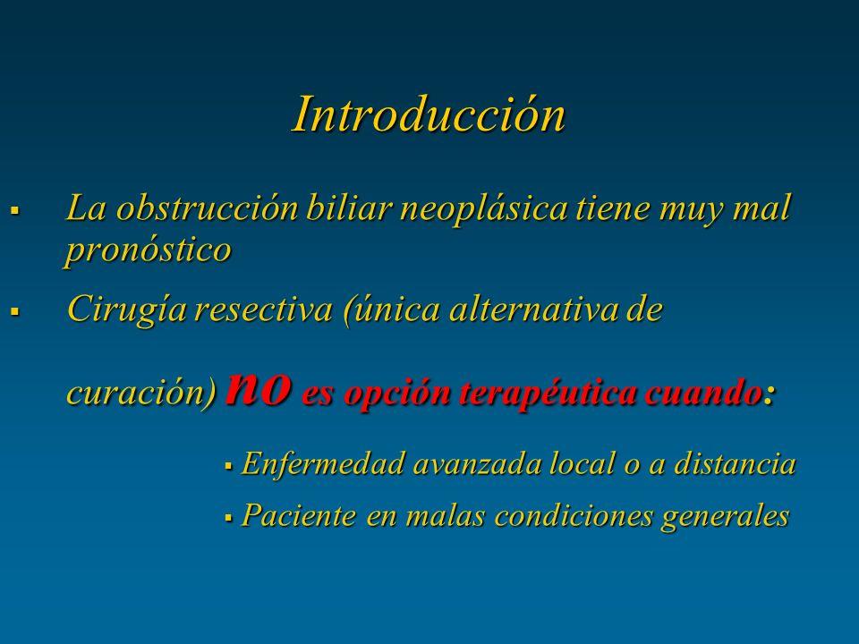 Introducción La obstrucción biliar neoplásica tiene muy mal pronóstico