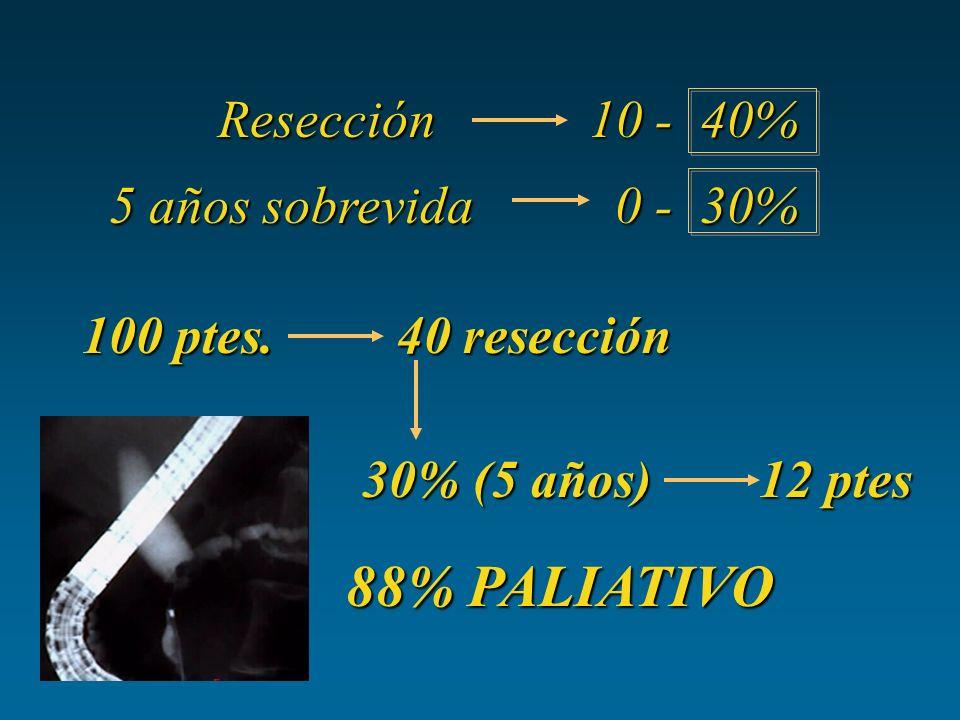 88% PALIATIVO Resección 10 - 40% 5 años sobrevida 0 - 30%