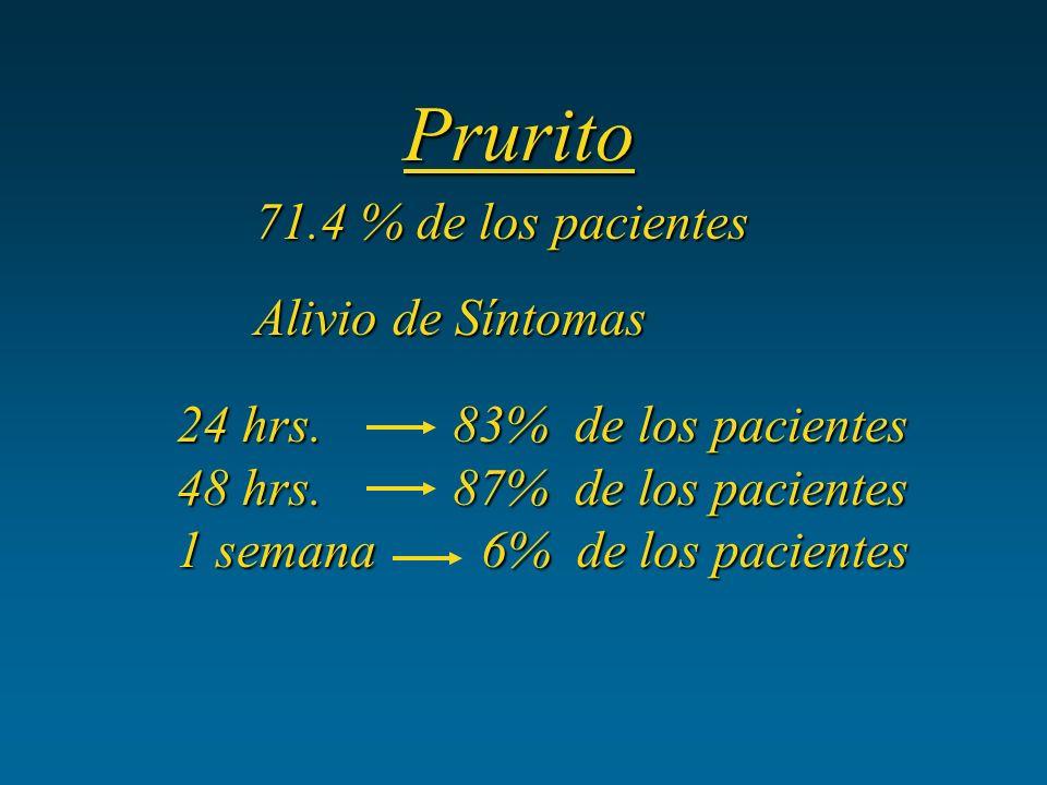 Prurito 71.4 % de los pacientes Alivio de Síntomas
