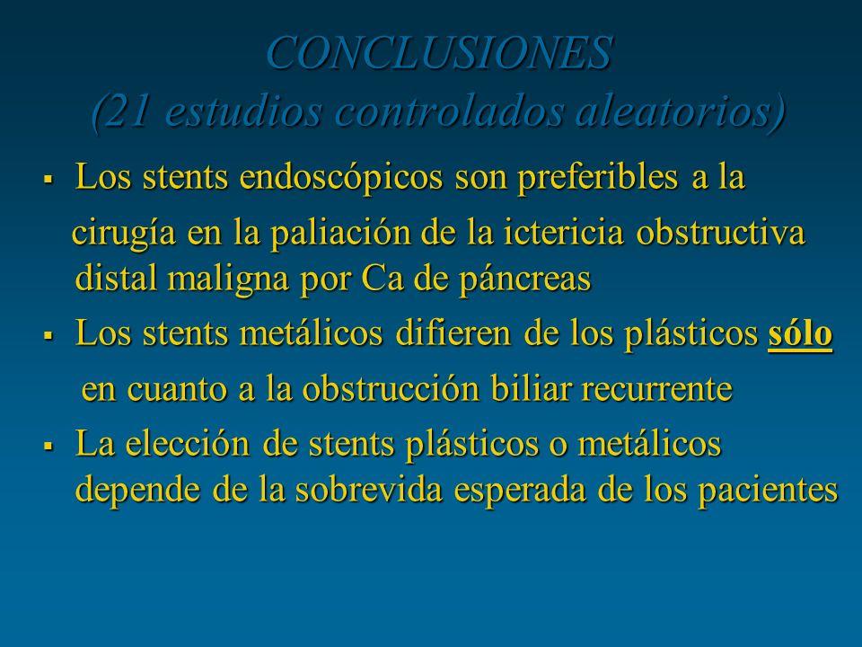 CONCLUSIONES (21 estudios controlados aleatorios)