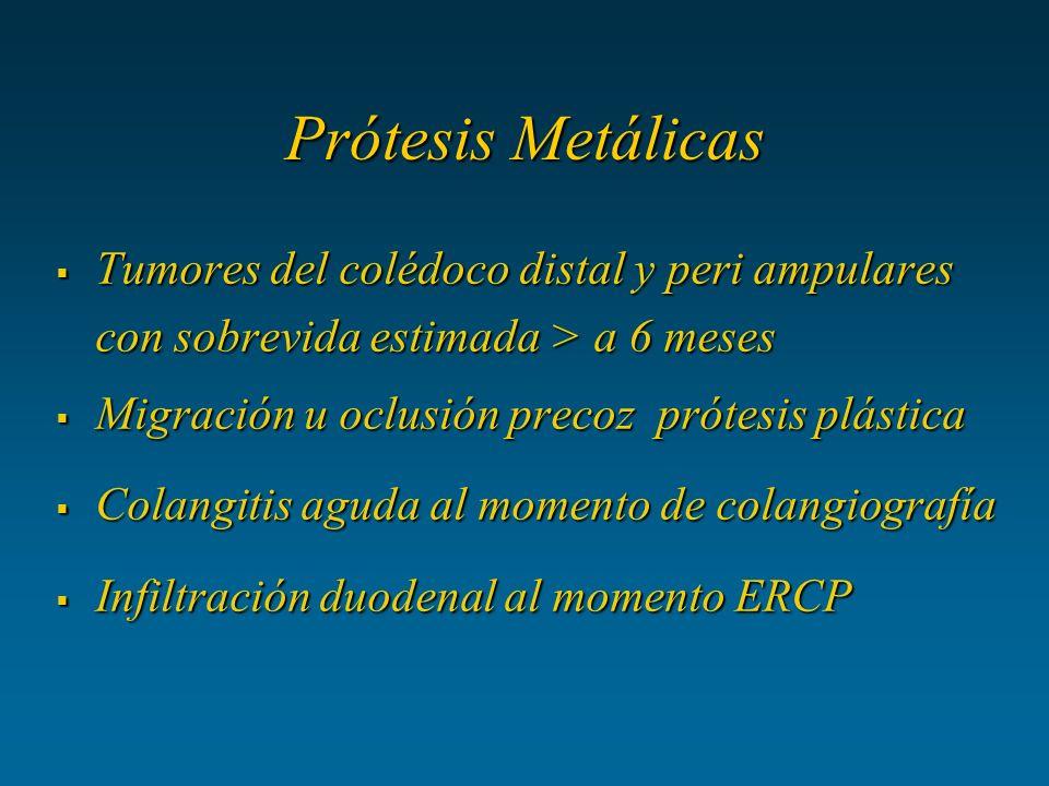 Prótesis MetálicasTumores del colédoco distal y peri ampulares con sobrevida estimada > a 6 meses. Migración u oclusión precoz prótesis plástica.
